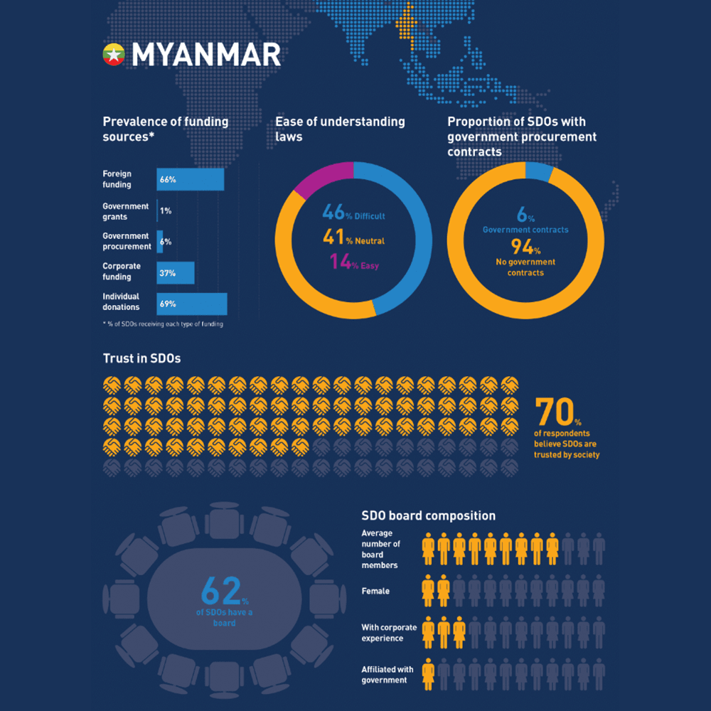 infographic from the 2020 Doing Good Index