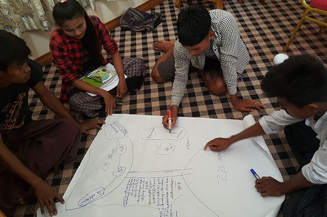 The training took place with around 20 participants including community members and CSOs from Kyaukphyu.